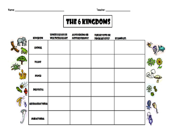 The Six Kingdoms Chart