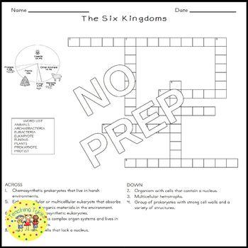 Six Kingdoms Crossword Puzzle