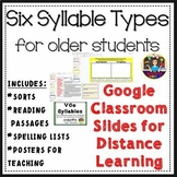 The Six Syllable Types for Older Students - Distance Learn