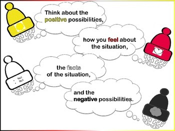 Traditional Six Thinking Hats, Part Three: Putting it All Together