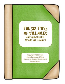 The Six Types of Syllables - An Explanation for Parents and Teachers