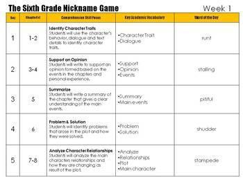 The Sixth Grade Nickname Game Novel Study Unit