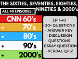 The Sixties + Seventies + Eighties+ Nineties + 2000's  CNN Ep. 1-40 Bundle