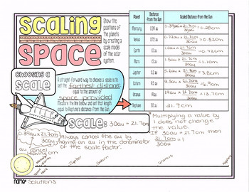 The Size of Space, Scale of the Solar System & Planets - Astronomy Doodle Notes