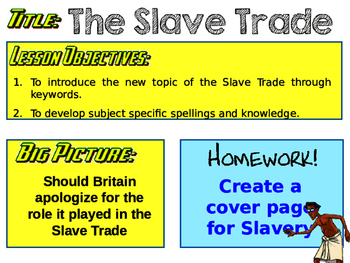 The Slave Trade: Lesson 1 Keywords