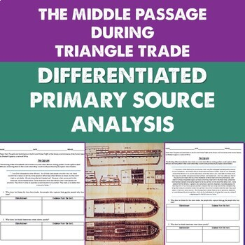 Middle Passage & Slave Trade: Differentiated Primary Source Analysis (6th-10th)