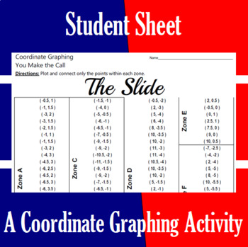 The Slide - A Baseball Coordinate Graphing Activity
