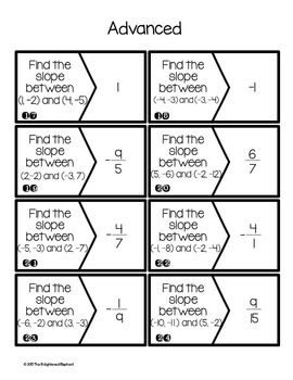 The Slope Formula Card Sort and Match Differentiated Puzzle Activity
