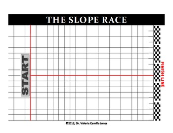 The Slope Race (7th, 8th, 9th grade math)