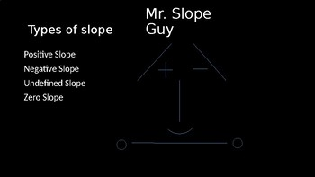 The Slope of a Line - PowerPoint Lesson (11.4)