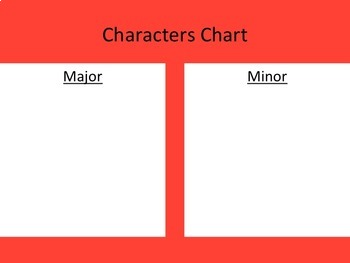 """""""The Smallest Dragonboy"""" by Anne McCaffery Lesson, PPT, wkst +"""