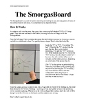 The SmorgasBoard