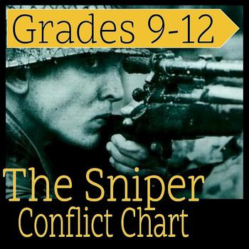 The Sniper: Conflict Chart