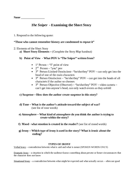 The Sniper by Liam O-Flaherty questions