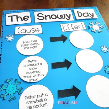photo about The Snowy Day Printable referred to as Snowy Working day Recreation Kindergarten Equivalent Key terms