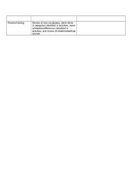 Common Core State Standard Language&Literacy Lesson