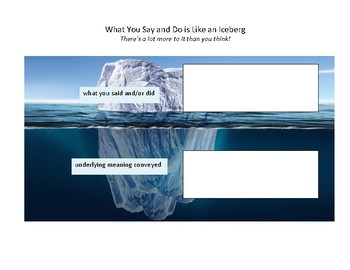 The Social Iceberg Analogy Visual