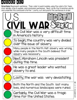 Social Studies-Writing Connection Civil War- (CKLA and Core Knowledge)