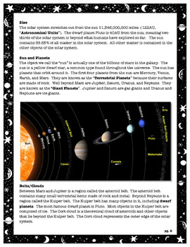 The Solar System // An Overview