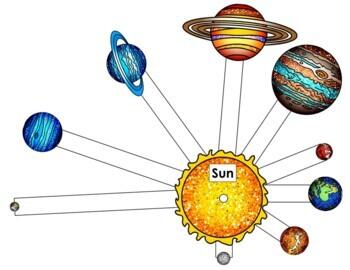 The Solar System Montessori Inspired Printable