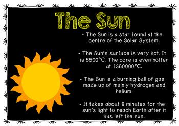 The Solar System Unit