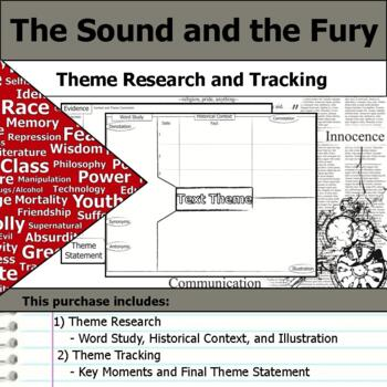 The Sound and the Fury - Theme Tracking Notes Etymology & Context Research