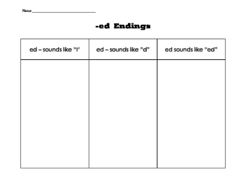 The Sounds of -ED endings