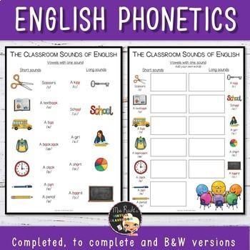 Sounds of English IPA Handouts
