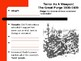 The Soviet Union under Stalin Student Handout to PPT