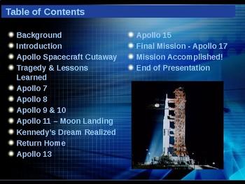 The Space Race - The Apollo Program
