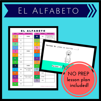 The Spanish Alphabet (Colorful note sheet and no-prep activities)