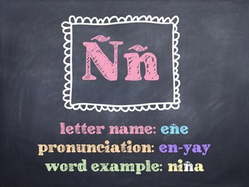 The Spanish Alphabet PowerPoint