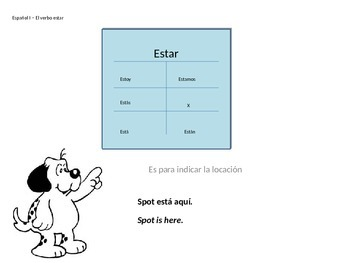 The Spanish verb estar- location