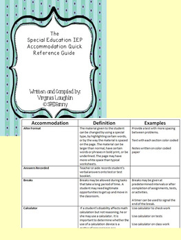 The Special Education IEP Accommodation Quick Reference Guide