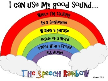 The Speech Rainbow Data Tracker