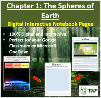 The Spheres of Earth - Digital Interactive Notebook Pages