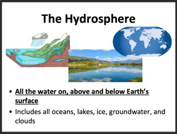 The Spheres of the Earth Lesson - Google Slides and Distance Learning Ready