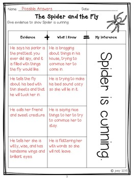 The Spider and the Fly: Evidence for Character Trait Free Activity