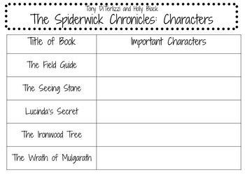 The Spiderwick Chronicles: A Series Study