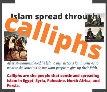 The Spread of Islam Prezi