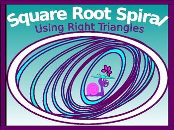 Math Lab:  The Square Root Spiral (Spiral of Theodorus)
