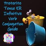 Preterite Tense - ER Infinitive Verb