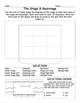 The Stage, Backstage, & Curtains Guided Notes Worksheet