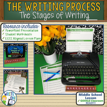 The Writing Process / The Stages of Writing - Introduction to Writing Activity