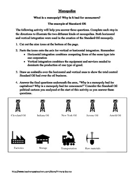The Standard Oil Monopoly: teaching monopolies with a primary source