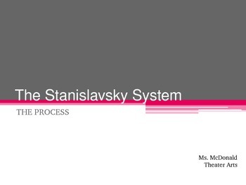 The Stanislavsky System