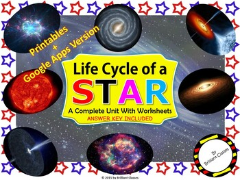 Life cycle of a star: Formation, Properties, Types with Worksheets