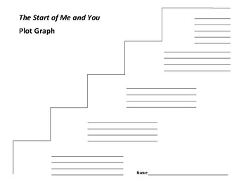 The Start of Me and You Plot Graph - Emery Lord