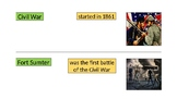 The Start of the Civil War Interactive Vocabulary