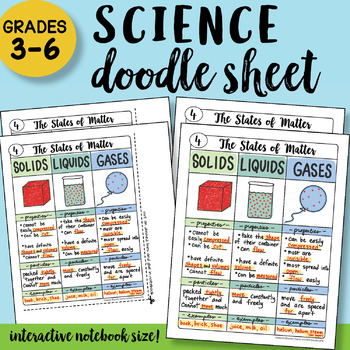 The States of Matter Doodle Notes Sheet - So Easy to Use!